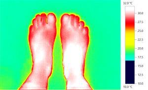 hot feet 10-32